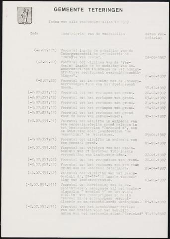 Teteringen - Indexen op de notulen van de gemeenteraad 1987-01-01