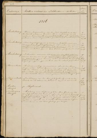 Breda - Indexen op de notulen van de gemeenteraad 1816