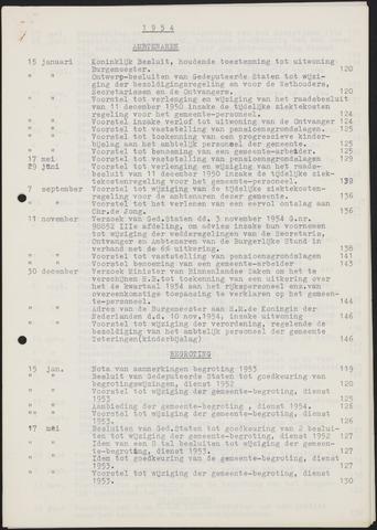 Teteringen - Indexen op de notulen van de gemeenteraad 1954-01-01