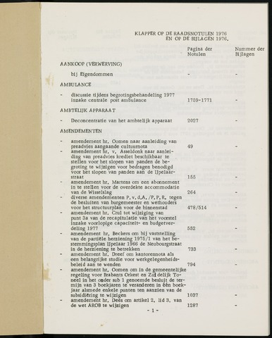 Breda - Indexen op de notulen van de gemeenteraad 1976-01-01