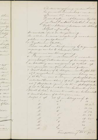 Princenhage - Notulen van de gemeenteraad 1887