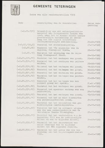 Teteringen - Indexen op de notulen van de gemeenteraad 1985-01-01