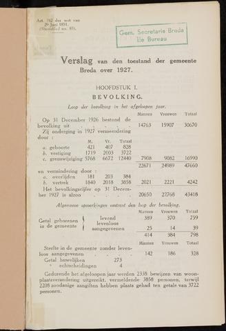 Breda - Verslagen van de toestand van de gemeente 1927-01-01