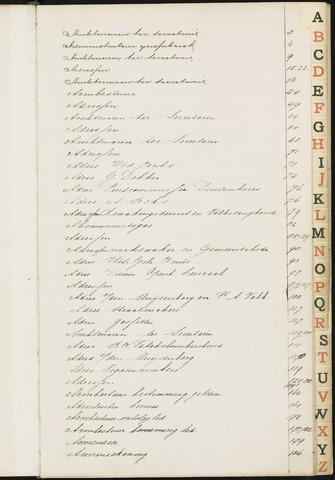 Princenhage - Indexen op de notulen van de gemeenteraad 1918-01-01