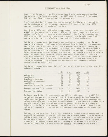 Prinsenbeek - Bijlagen bij de notulen van de gemeenteraad 1966