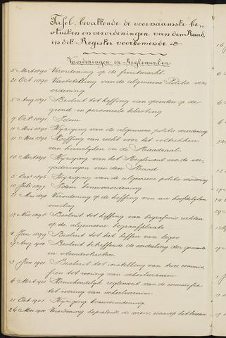 Princenhage - Indexen op de notulen van de gemeenteraad 1887-01-01