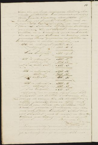 Teteringen - Notulen en bijlagen van de gemeenteraad 1822-01-01
