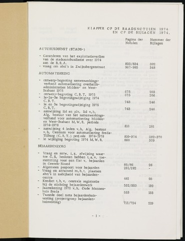 Breda - Indexen op de notulen van de gemeenteraad 1974-01-01