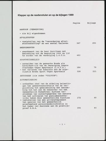 Breda - Indexen op de notulen van de gemeenteraad 1989-01-01