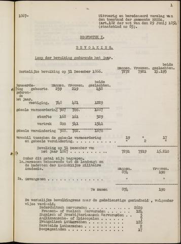 Breda - Verslagen van de toestand van de gemeente 1867-01-01