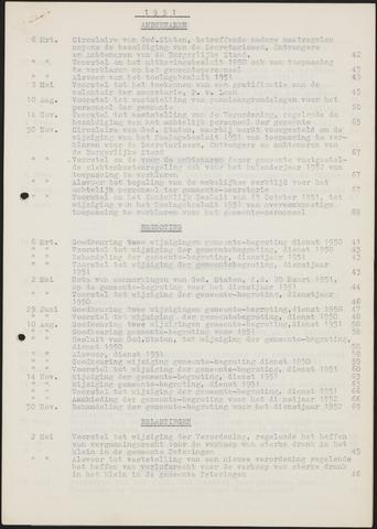 Teteringen - Indexen op de notulen van de gemeenteraad 1951-01-01
