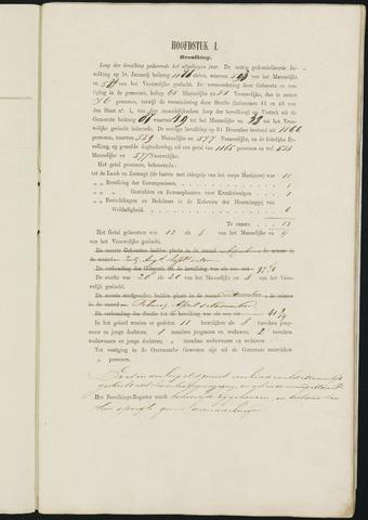 Teteringen - Verslagen van de toestand van de gemeente 1859