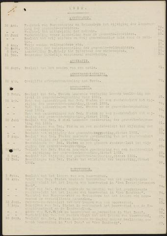 Teteringen - Indexen op de notulen van de gemeenteraad 1926-01-01