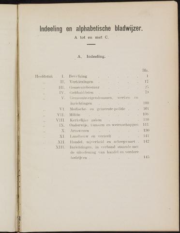 Breda - Verslagen van de toestand van de gemeente 1915