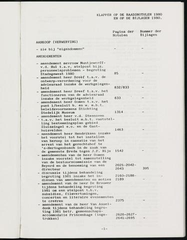 Breda - Indexen op de notulen van de gemeenteraad 1980-01-01