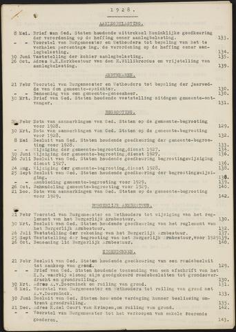 Teteringen - Indexen op de notulen van de gemeenteraad 1928-01-01