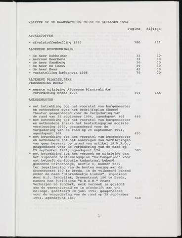 Breda - Indexen op de notulen van de gemeenteraad 1994-01-01