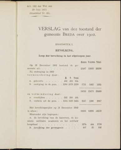 Breda - Verslagen van de toestand van de gemeente 1902