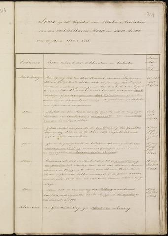 Breda - Indexen op de notulen van de gemeenteraad 1817