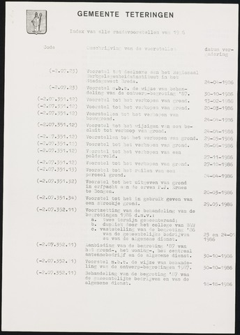Teteringen - Indexen op de notulen van de gemeenteraad 1986-01-01
