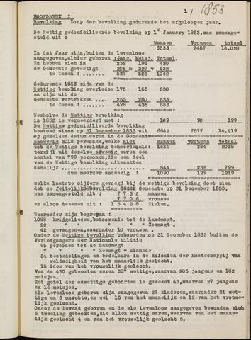 Breda - Verslagen van de toestand van de gemeente 1853-01-01