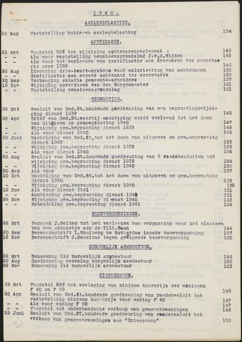Teteringen - Indexen op de notulen van de gemeenteraad 1940-01-01