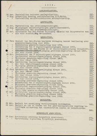 Teteringen - Indexen op de notulen van de gemeenteraad 1934-01-01
