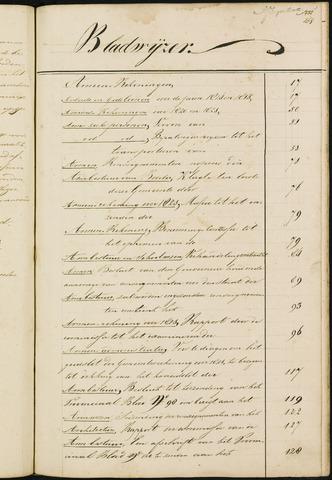 Princenhage - Indexen op de notulen van de gemeenteraad 1821-01-01