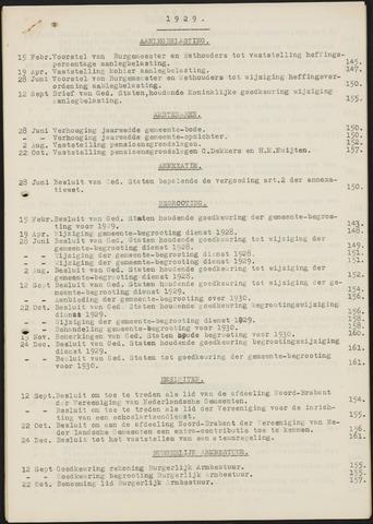 Teteringen - Indexen op de notulen van de gemeenteraad 1929-01-01