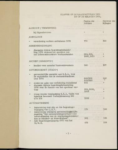 Breda - Indexen op de notulen van de gemeenteraad 1975-01-01