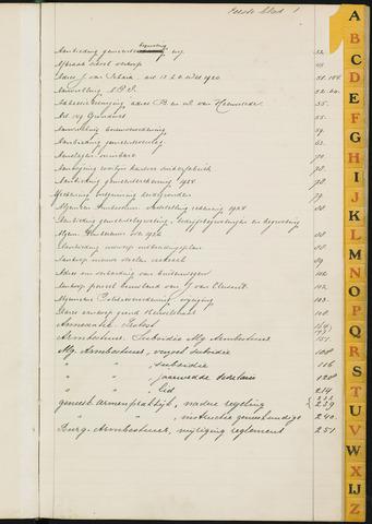 Princenhage - Indexen op de notulen van de gemeenteraad 1924-01-01