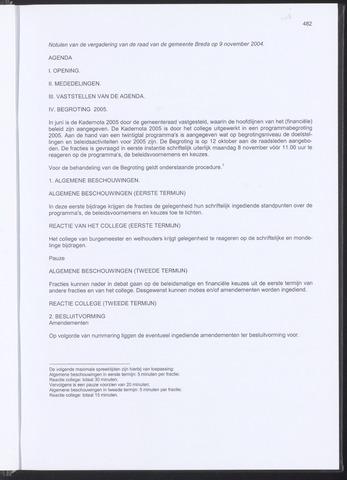 Breda - Notulen van de gemeenteraad 2004-11-09