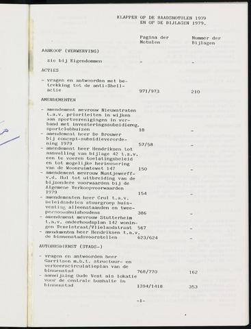 Breda - Indexen op de notulen van de gemeenteraad 1979-01-01