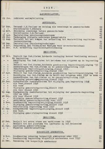 Teteringen - Indexen op de notulen van de gemeenteraad 1936-01-01