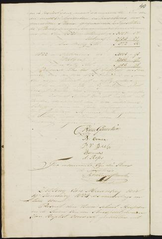 Teteringen - Notulen en bijlagen van de gemeenteraad 1824