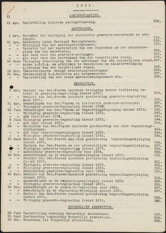 Teteringen - Indexen op de notulen van de gemeenteraad 1933-01-01