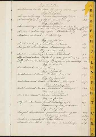 Princenhage - Indexen op de notulen van de gemeenteraad 1932