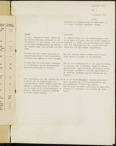 Breda - Bijlagen bij de notulen van de gemeenteraad 1953