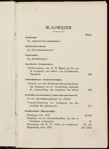 Breda - Indexen op de notulen van de gemeenteraad 1924