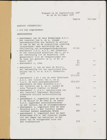 Breda - Indexen op de notulen van de gemeenteraad 1987