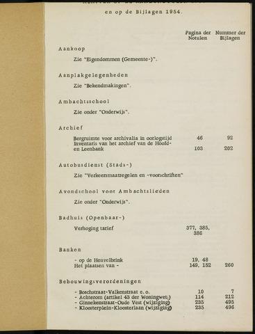 Breda - Indexen op de notulen van de gemeenteraad 1954-01-01