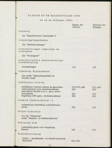 Breda - Indexen op de notulen van de gemeenteraad 1964-01-01