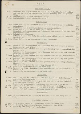 Teteringen - Indexen op de notulen van de gemeenteraad 1930-01-01
