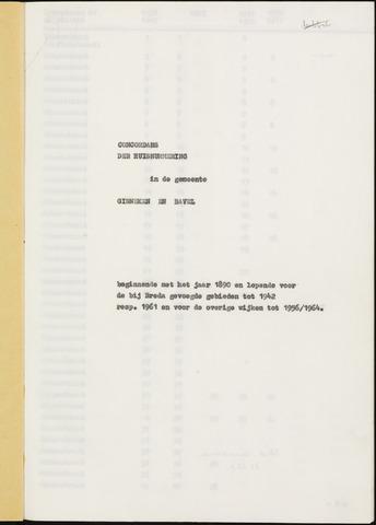 WHN - Ginneken en Bavel wijken 1890-1964 1890