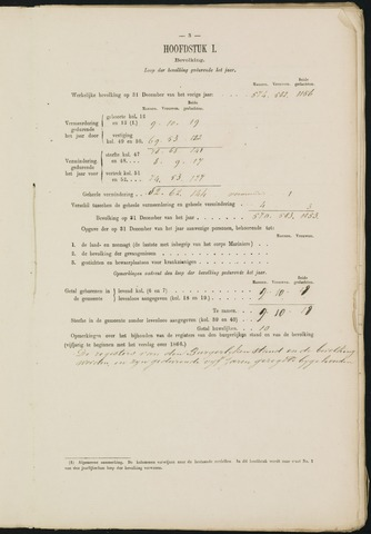 Teteringen - Verslagen van de toestand van de gemeente 1866