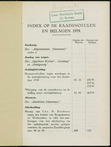 Breda - Indexen op de notulen van de gemeenteraad 1939