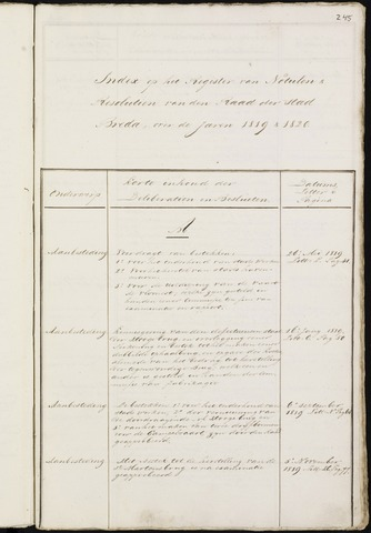 Breda - Indexen op de notulen van de gemeenteraad 1819-01-01