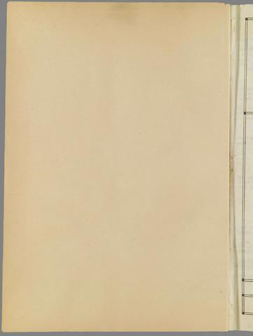 Notulen B&W Soest 1933-01-01