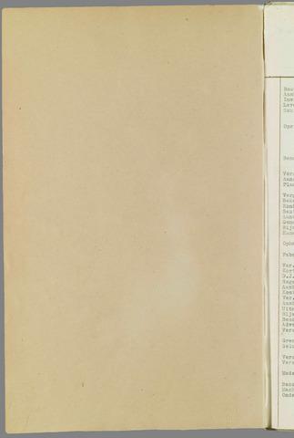 Notulen B&W Soest 1928-01-01