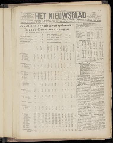 Het Nieuwsblad nl 1948-07-08